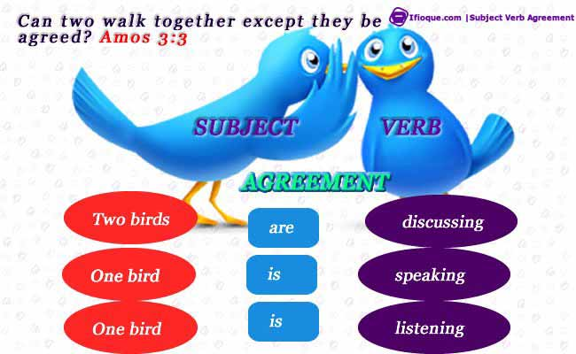 Illustration of subject verb agreement